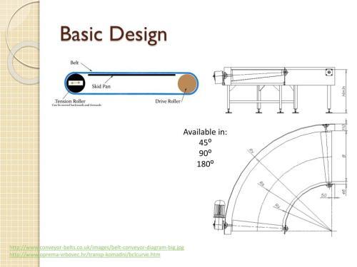 small resolution of  in 45 90 180 http www conveyor belts co uk images belt conveyor diagram big jpg http www oprema vrbovec hr transp komadni bclcurve htm