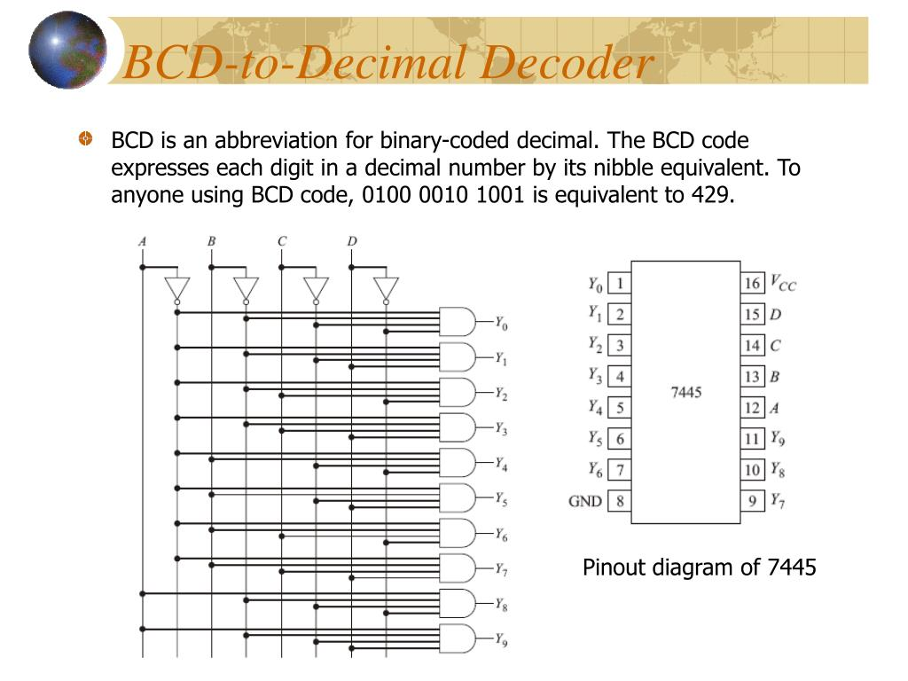 hight resolution of bcd to decimal decoder
