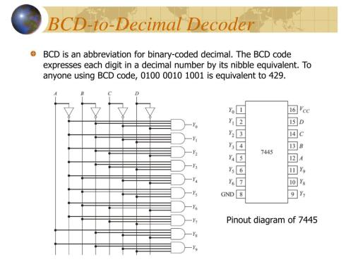 small resolution of bcd to decimal decoder