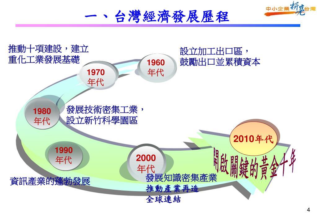 PPT - 首屆海峽兩岸中小企業論壇 PowerPoint Presentation, free download - ID:7018195