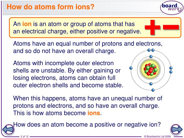 PPT - How do atoms form ions? PowerPoint Presentation - ID ...