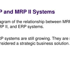 erp and mrp ii systems diagram  [ 1024 x 768 Pixel ]