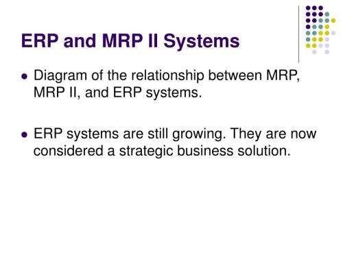small resolution of erp and mrp ii systems diagram