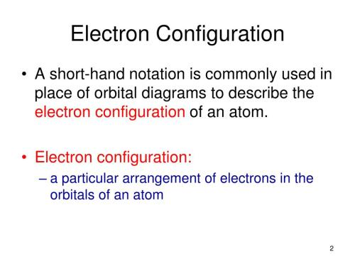small resolution of ppt orbital diagrams and electron configuration powerpoint presentation id 7079563