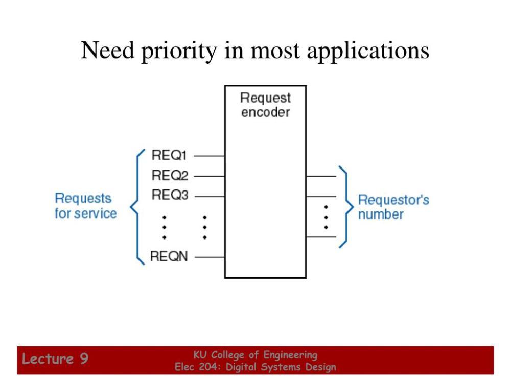 medium resolution of need priority in most applications l jpg