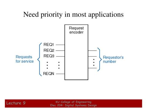 small resolution of need priority in most applications l jpg