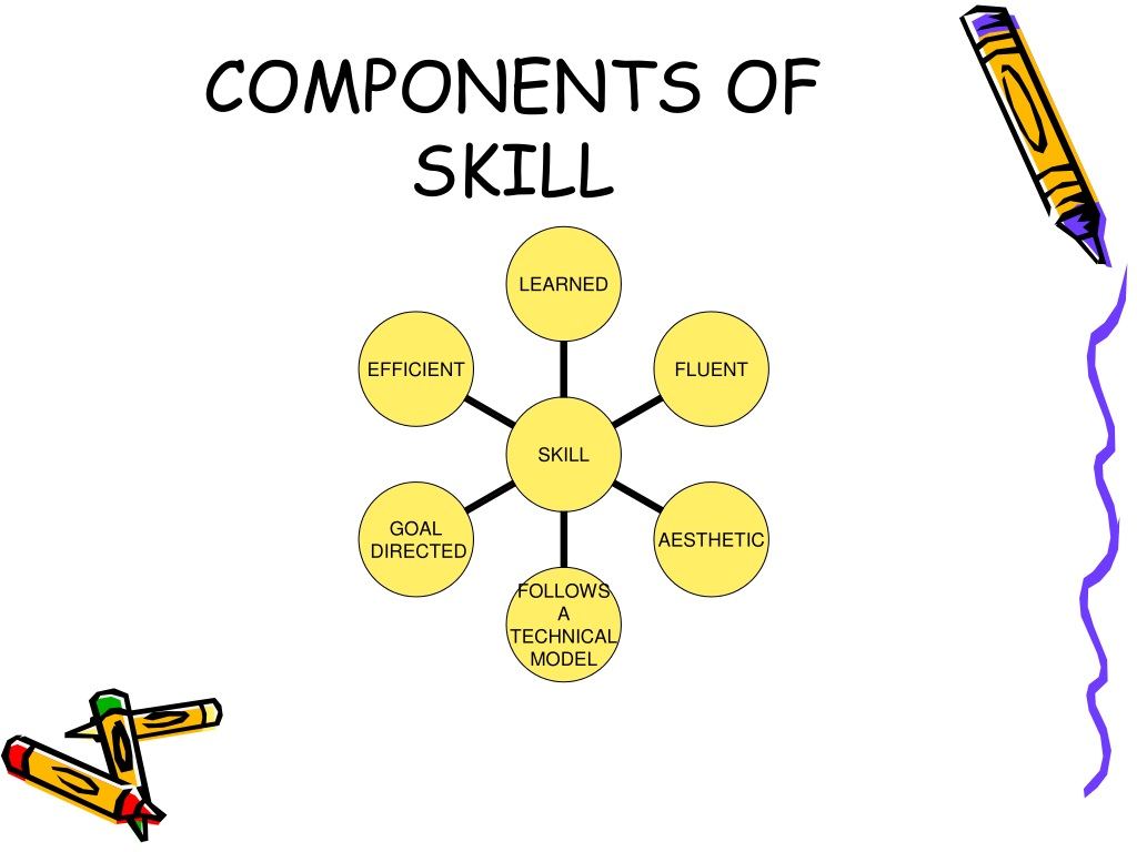 PPT - DEFINING SKILLS PowerPoint Presentation free ...