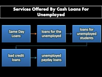 PPT - Cash Loans For Unemployed: Get Fast Financial Help ...