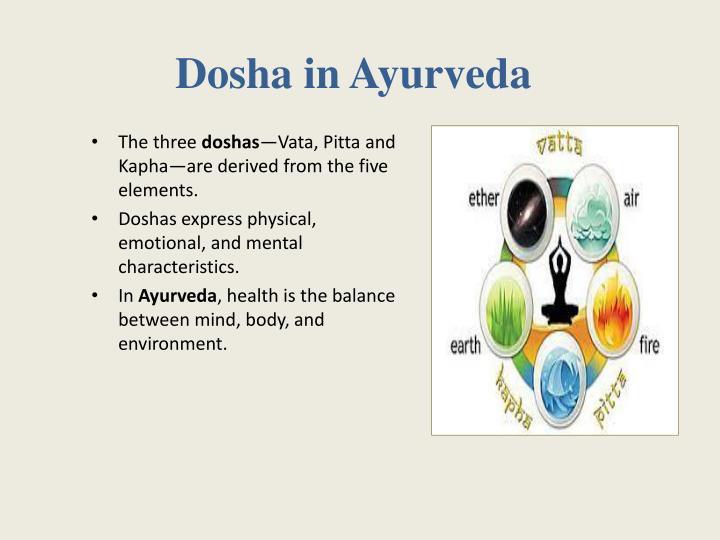 PPT - Find your Ayurvedic Dosha   Dr.Franklin's Ayurvedic ...
