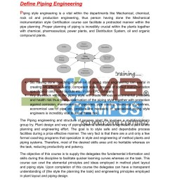 ppt piping engineering training in noida croma campus powerpoint presentation id 7636545 [ 1024 x 1325 Pixel ]
