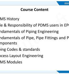 of piping engineering fundamentals of pipe pipe fittings and piping components piping codes standards process layout engineering pdms modules [ 1024 x 768 Pixel ]
