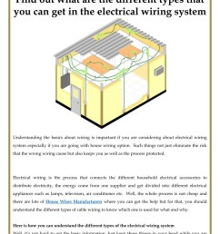 find out what are the different types that you can get in the electrical wiring  [ 1024 x 1325 Pixel ]