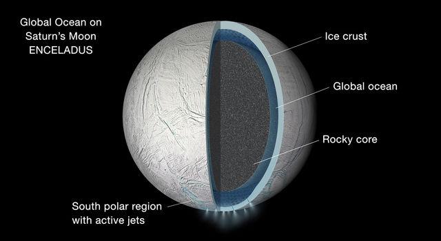 Global Ocean on Enceladus (Artist's Rendering)