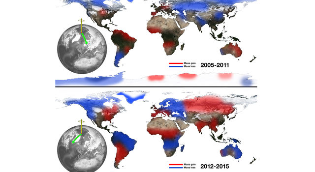 The relationship between continental water mass and the east-west wobble in Earth's spin axis.