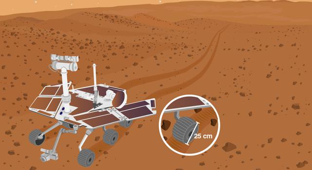 Mars Marathon - Mars Exploration Rover Opportunity Pi in the Sky Pi Day Challenge