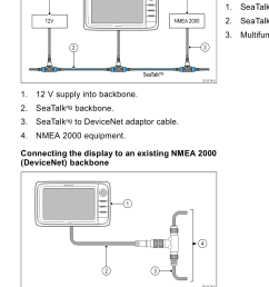 you want the male one that will plug into the female socket on the nmea 2000 network tee notice that nmea 2000 and devicenet are the same thing  [ 1080 x 1920 Pixel ]