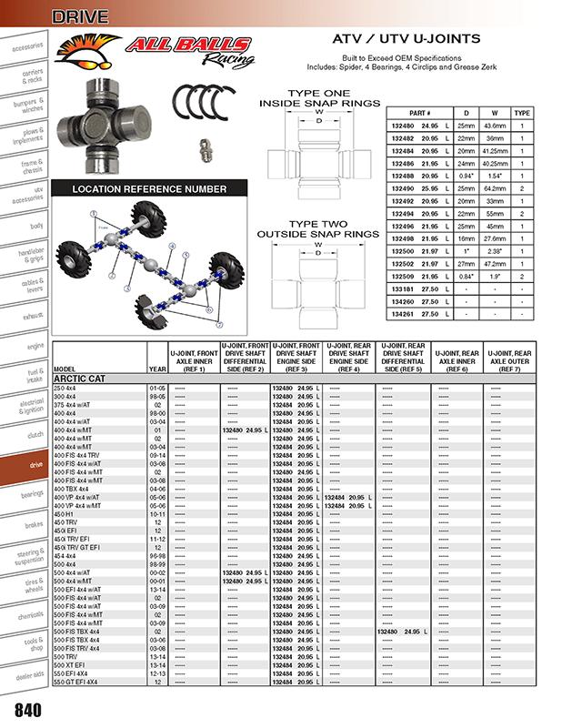 Universal Joint Kit For 2000 Polaris Sportsman 500 RSE ATV