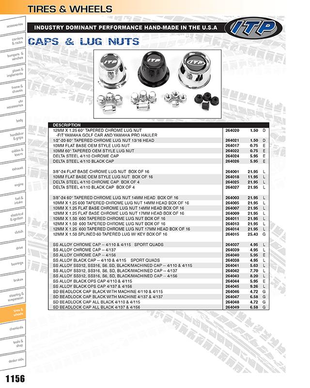 Lug Nuts For 2015 Polaris Ranger 900 XP Utility Vehicle