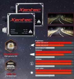 xentec 55w hid kit xenon light 60000lm 880 9005 9006 h1 h4 h7 h10 [ 1000 x 1000 Pixel ]