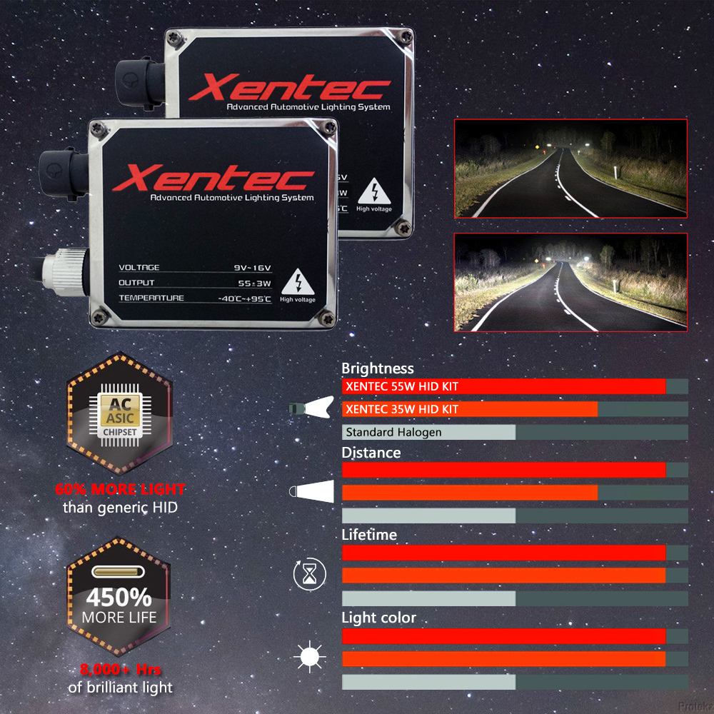 hight resolution of xentec 55w hid kit xenon light 60000lm 880 9005 9006 h1 h4 h7 h10