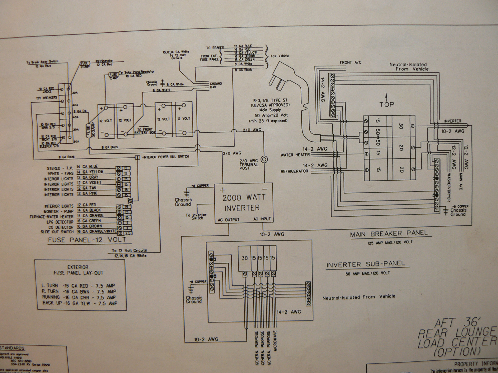 Rv Tv Cable Wiring Diagram View Diagram Direct Tv Wiring Diagram Rv Tv