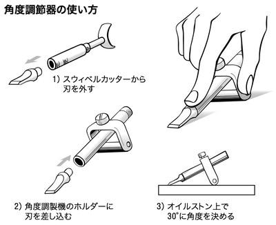 Craft Sha Leather Swivel Knife Sharpener Guide for