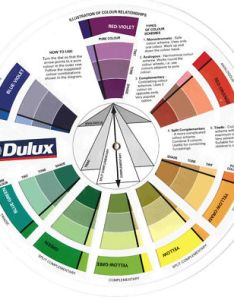 Ici color wheel dulux paint colour chart diypainting also eaglemas diy rh vendio
