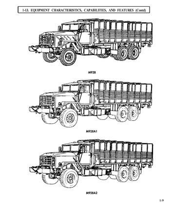 M939 Series 5-ton Diesel Truck Service Manual Workshop CD