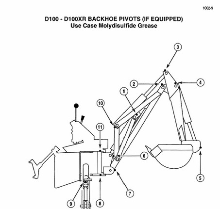 Case 1845C Skid Steer Loader Backhoe Parts Owners Service