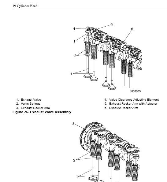 Detroit Diesel EPA07/ 10 / GHG14, DD13 DD15 DD16, Shop