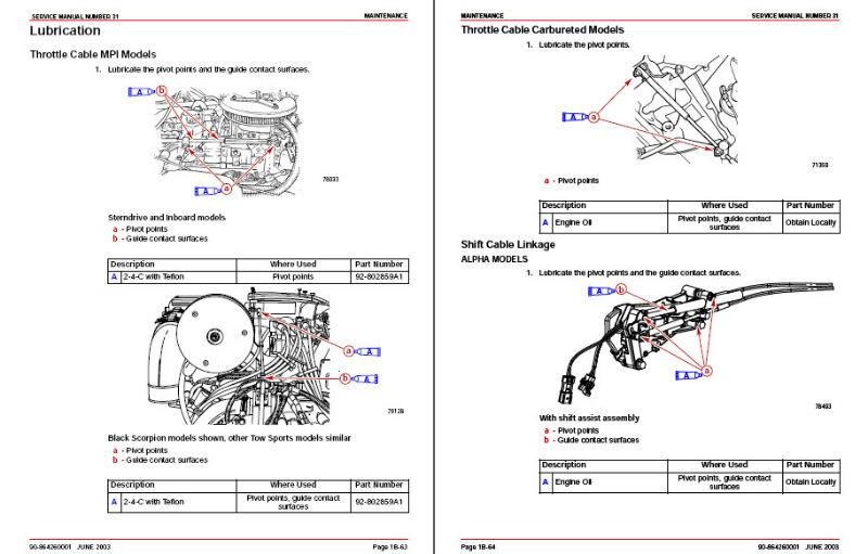 Mercury Mercruiser 305 350 377 C.I. MPI Service Manual