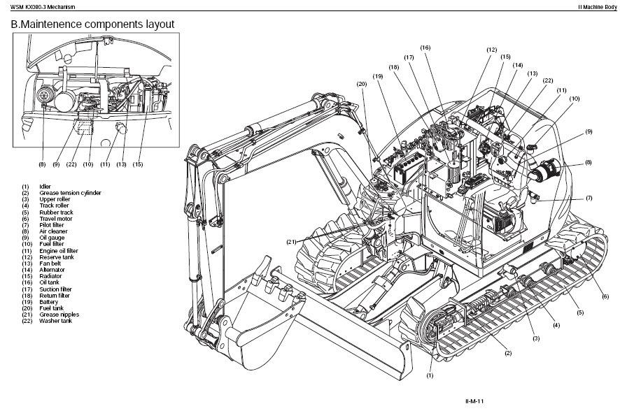 Kubota Excavator KX080-3 Service Manual WSM Repair