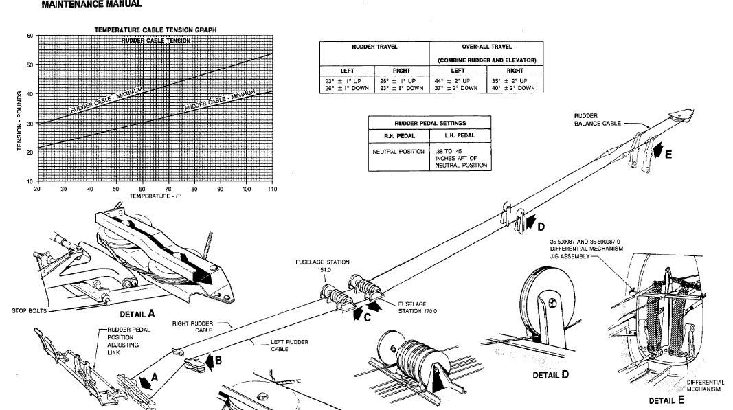 Beechcraft Bonanza V35B, F33A, F33C, A36/TC, B36TC & G36