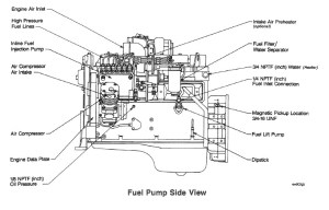 Cummins 39 59 39l 59l 4 cyl 6 cyl Diesel Engine 1991