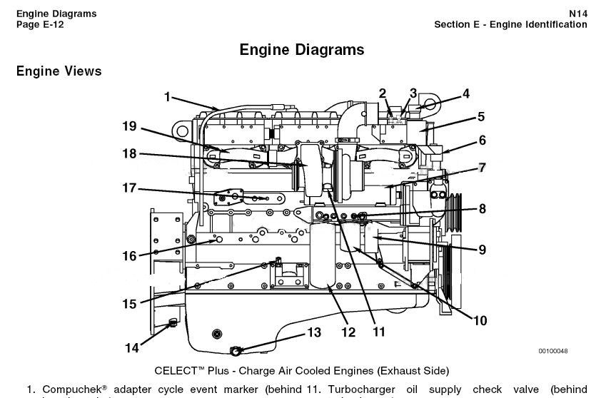 CUMMINS DIESEL ENGINE ISX EGR WIRING MANUAL - Auto ...