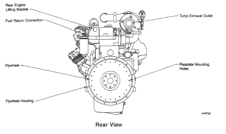 Cummins 3.9 5.9 3.9l 5.9l 4 cyl 6 cyl Diesel Engine 1991