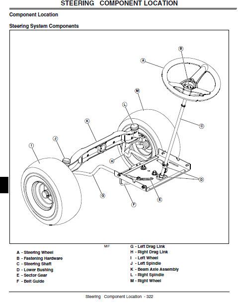 John Deere L120 Transmission Belt Diagram Car Interior