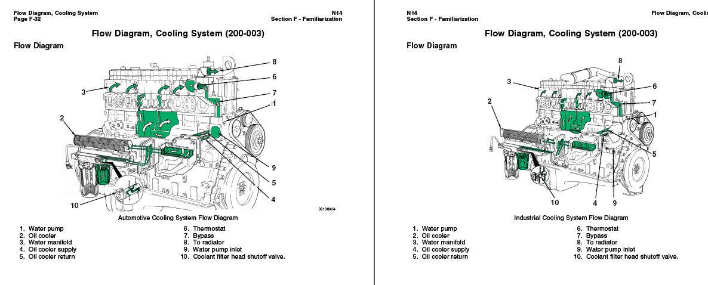CUMMINS N14 2010 STC, Celect, Celect Plus Service Manual