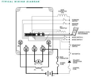 new CURTIS motor CONTROLLER CLUB CAR 15205501 48 V 500A