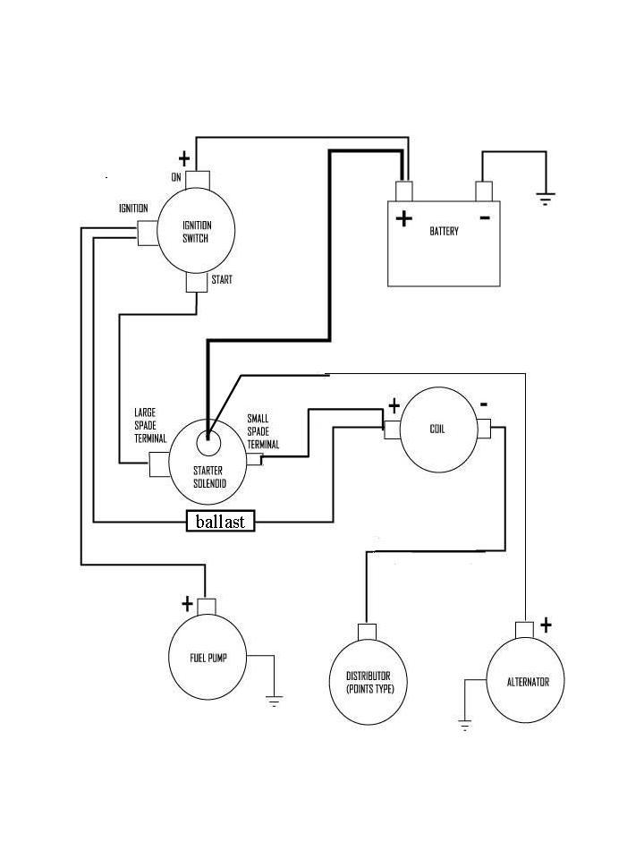 rover v8 wiring diagram