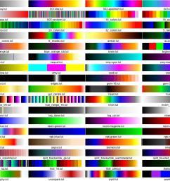 28 15 lookup tables  [ 1024 x 816 Pixel ]