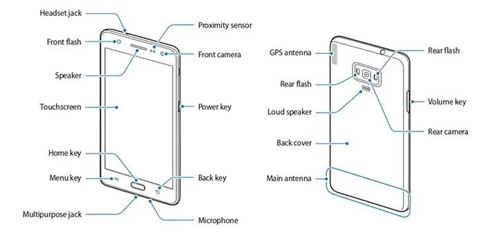 Samsung Z4: Con flash para selfies y en 2017