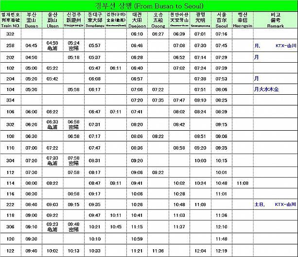 KTX時刻表(京釜線,慶全線) | ソウルナビ