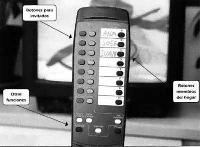 Mando a distancia de un audímetro.