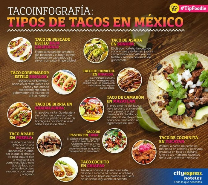 Resultado de imagen de tipos de tacos en mexico