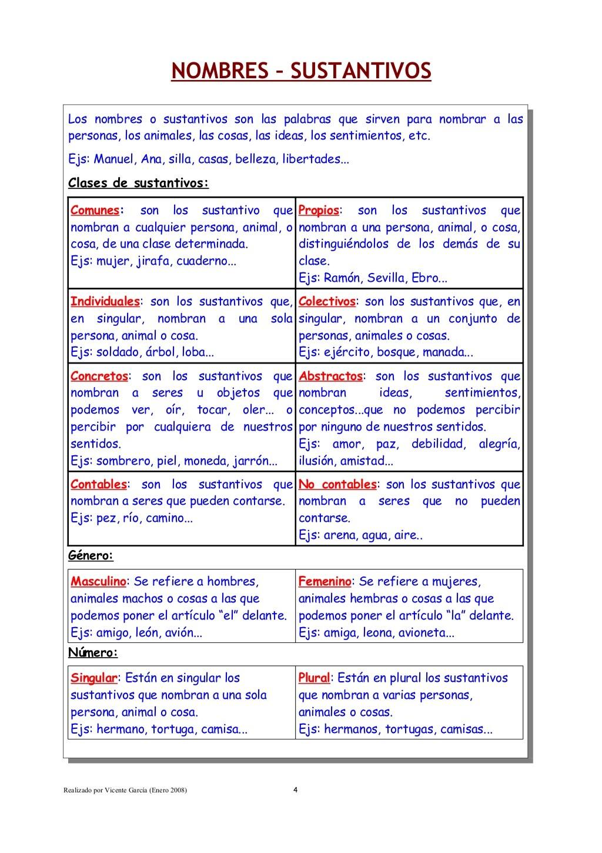 apuntes-de-gramatica-4-1024