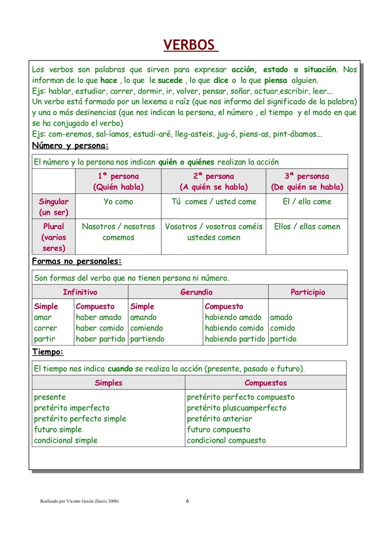 apuntes-de-gramatica-6-1024