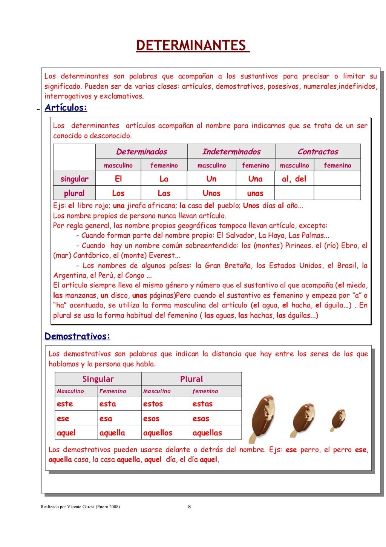 apuntes-de-gramatica-8-1024