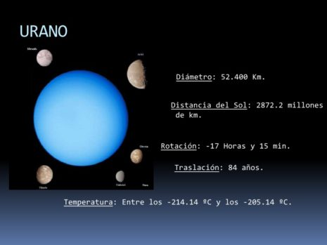 Planeta URANO imgenes resumen e informacin para nios