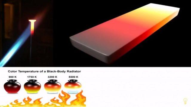 luz-quente-luz-fria-temperatura-de-cor